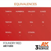 AK 11203 Foundry Red